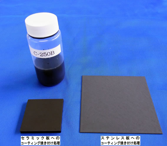 Thermal radiation coating